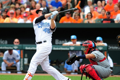 Around the AL East, Week 11: Orioles hang on to fourth place