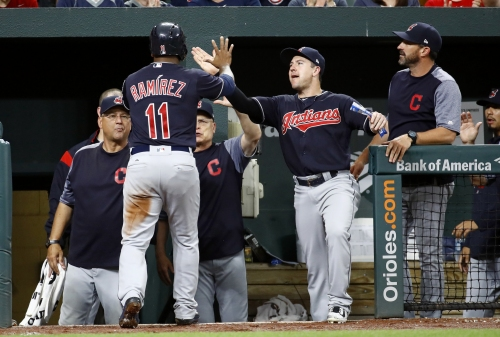Cleveland Indians vs. Baltimore Orioles: Live updates and chat, Game 69