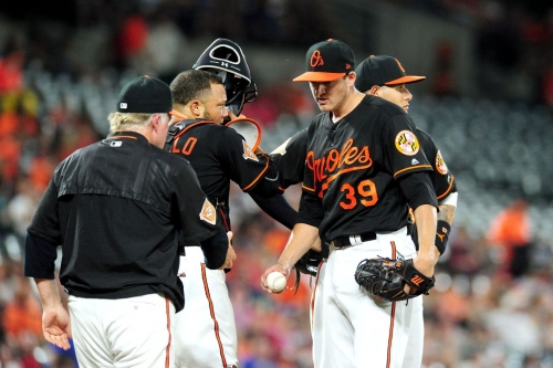 The Orioles recent struggles can be summed up in just a few numbers