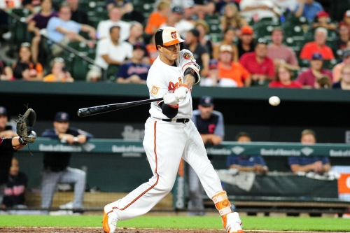 Orioles power rankings roundup: Still heading south