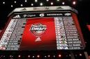 NHL Draft 2017: Washington Capitals select Forward Kristian Roykas-Marthinsen