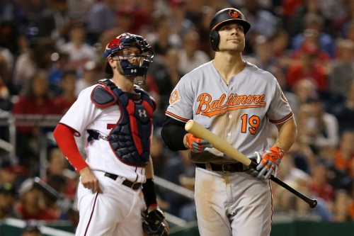 Orioles' Chris Davis continues to hit for power and not much else