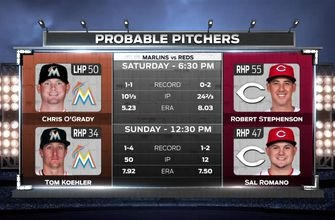 Marlins look to start a win streak Saturday against Reds