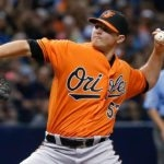 Source Believes The Cubs Will Trade For Orioles Reliever Zach Britton
