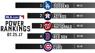 MLB Power Rankings Keep Sox In Fourth Spot This Week