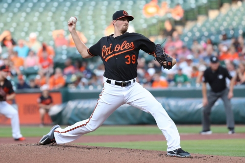 Gausman's gem wasted in Orioles late 5-2 loss to Tigers