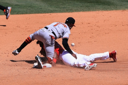 Series Preview: Angels @ Orioles (Break time is over)