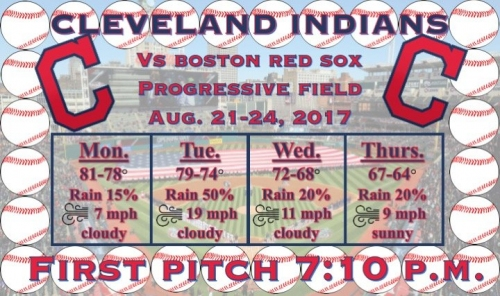 Will rain fall on Cleveland Indians, Boston Red Sox games Monday-Thursday? Progressive Field weather forecast