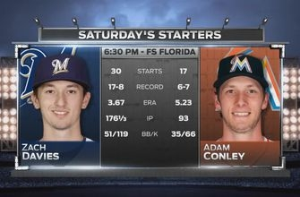 Marlins try to topple NL wins leader Zach Davies in Game 2 vs. Brewers