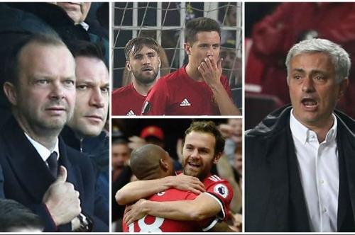 Manchester United preparing for January transfer window