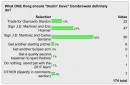 POLL: Majority Of Readers Want Martinez/Santana As Top Move
