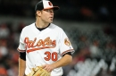 Detroit Tigers interested in Chris Tillman