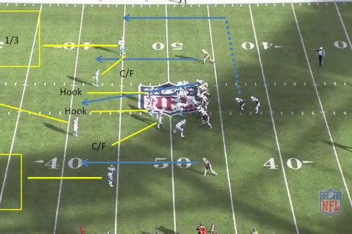 Panthers Film Room: Pattern matching seam routes in the Cover 3 defense