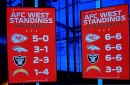 ESPN mistakenly says Broncos have a 6-6 record