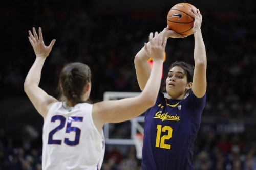 Golden Nuggets: The Cal Women's Basketball Team Prepares for Big Weekend