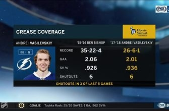 Lightning G Andrei Vasilevskiy on pace for a special season