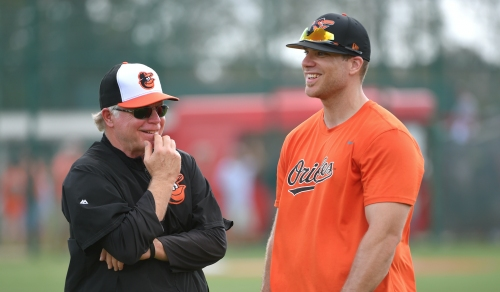 Orioles Insiders: The possible impact of Chris Davis injury