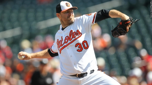 Orioles' Chris Tillman Still Waiting For First Grapefruit League Start