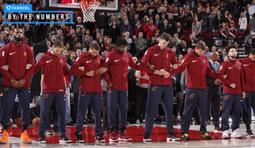 By the Numbers: Down the Homestretch | Cleveland Cavaliers
