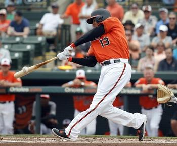 Sense of urgency surrounds Orioles, pending free agents