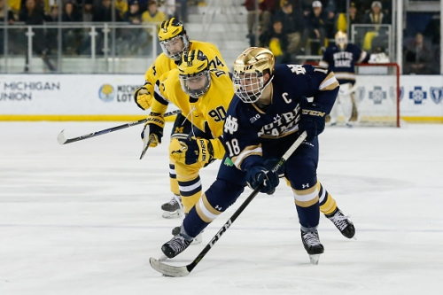 NCAA East Region Preview