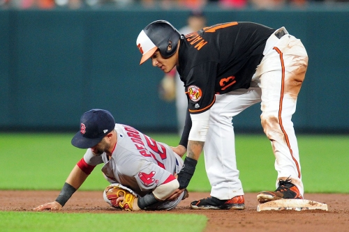 American League East Preview: Baltimore Orioles