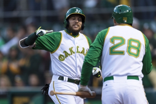 Series Preview: Red Sox at Athletics