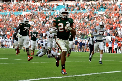 Forecasting The Miami Hurricanes' Backfield and Projecting It's Impact