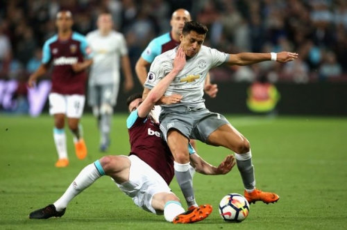 West Ham United 0-0 Manchester United FC: How the players rated