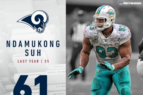 Suh #61 on NFL's Top 100