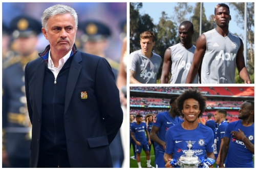 Manchester United's transfer strategy has changed dramatically