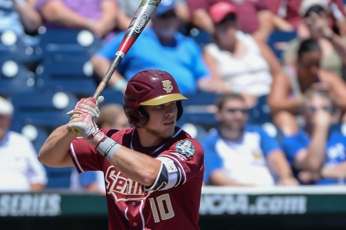 Rays prospects and minor leagues: Walls continues to lead Hot Rods offense