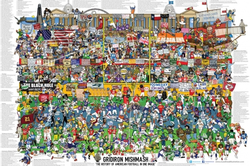 Check it out: The history of American Football in one image