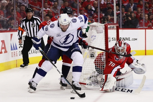 Washington Capitals Defeat Tampa Bay Lightning: Eastern Conference Final Review