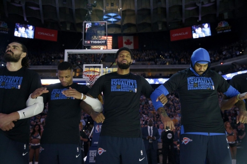 Four Thunder players on Forbes' list of World's Highest Paid Athletes