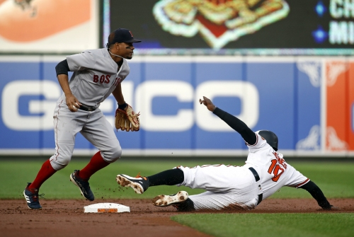Back-to-back sacrifice flies give Boston Red Sox 2-0 extra innings win over Baltimore Orioles