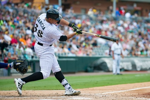 White Sox Minor League Update: June 19, 2018