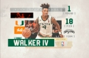 Canes Hoops: Lonnie Walker IV Selected 18th By San Antonio in the 2018 NBA Draft