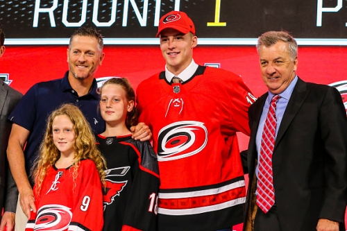TSP: Top Carolina Hurricanes Prospects