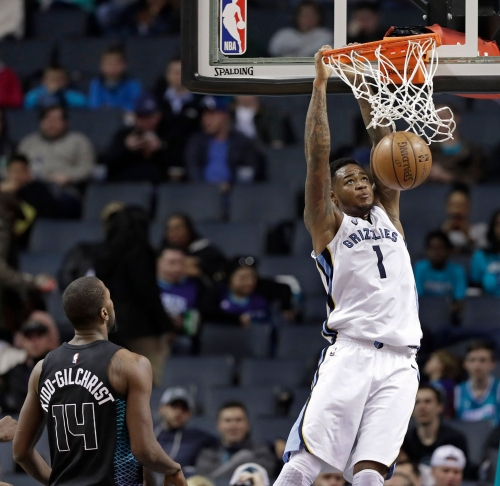 Grizzlies reportedly trade for backup center Dakari Johnson