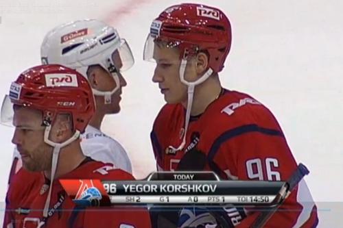 2018 Top 25 Under 25: #21 Yegor Korshkov