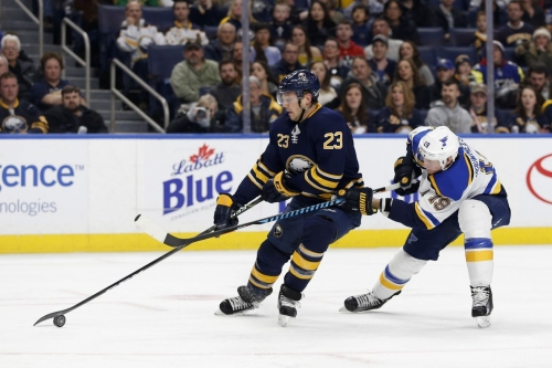 Buffalo Sabres Should Sign Sam Reinhart Long-Term