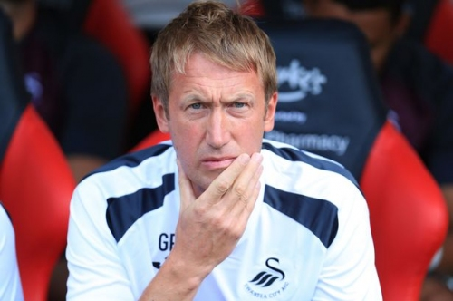 This is what Graham Potter makes of Birmingham City and Garry Monk