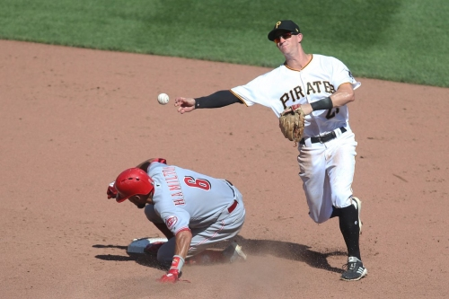 Reds at Pirates, Game Two - Preview and Lineups