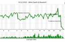 Six Pack of Stats: White Sox 4, Royals 2 (12)