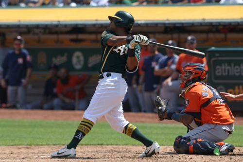 """Open Forum #3. The A's Are the Most """"Playoff Ready"""" Team in the AL. Prove Me Wrong."""