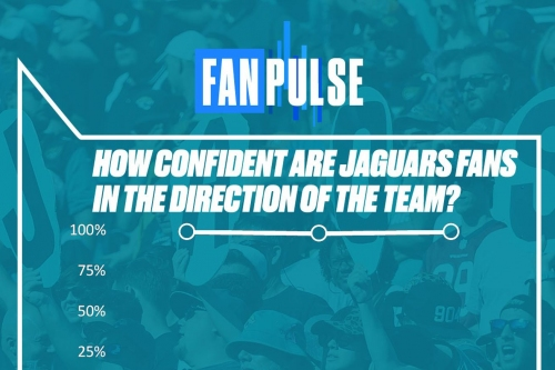 99 percent of Jaguars fans are confident in this team