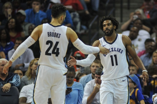 Four Corners of Fantasy: The Grizzlies Guards