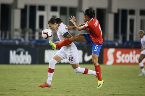Concacaf Women's Championship Game Thread: Canada vs. Panama