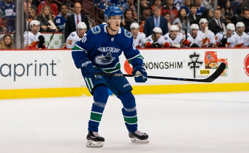 4th Line Hockey Podcast – Sharks Not Biting,Elias Pettersson Out